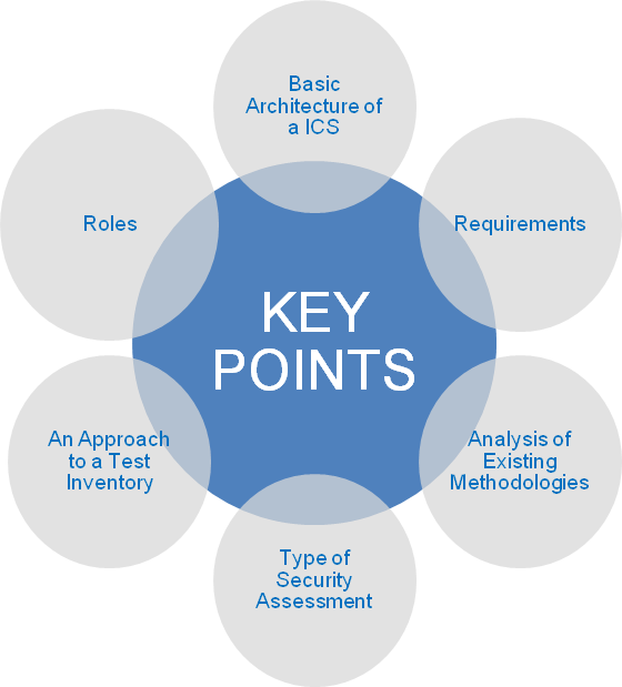 Key points of the methodology