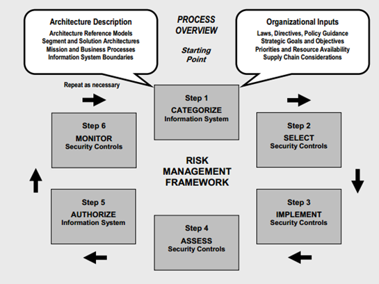 Guide in Industrial Control System Security | INCIBE-CERT