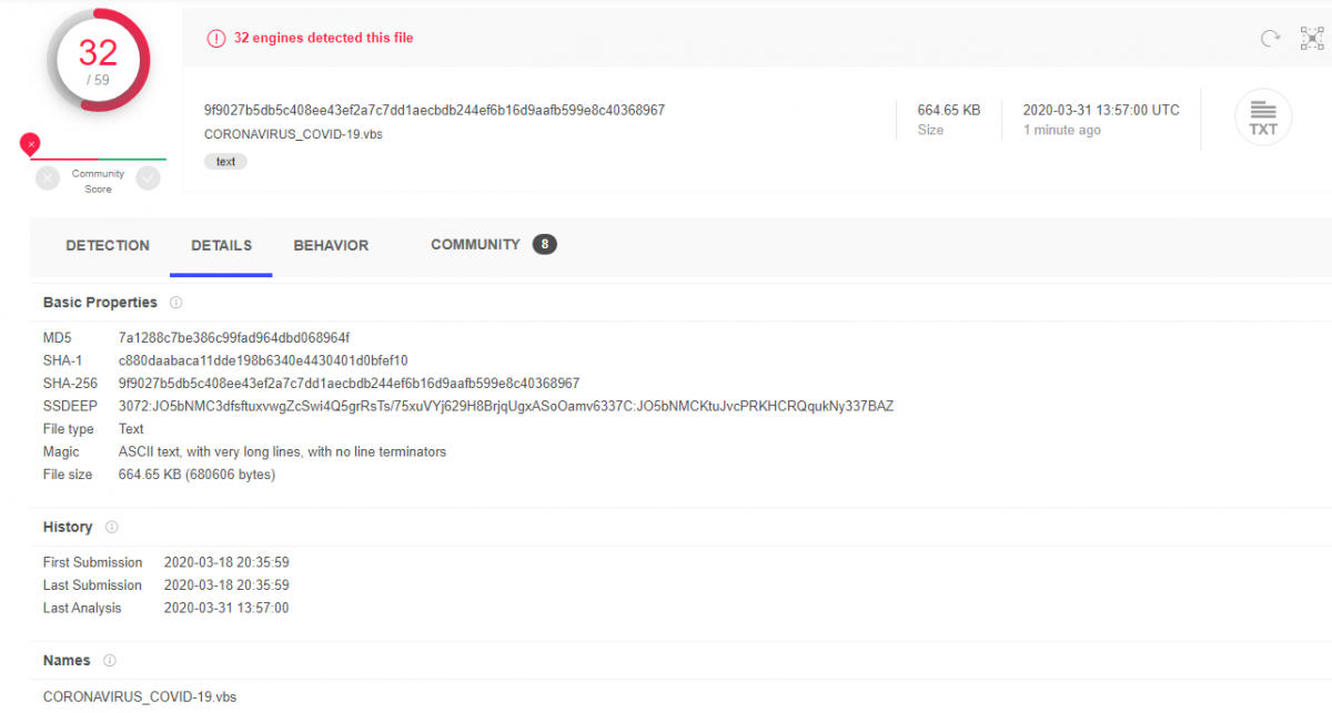 Analysis of VirusTotal for CORONAVIRUS_COVID-19.vbs