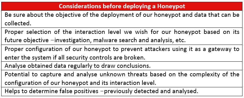 Considerations before deploying a Honeypot