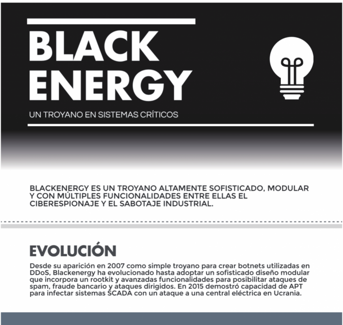 Infografía BlackEnergy